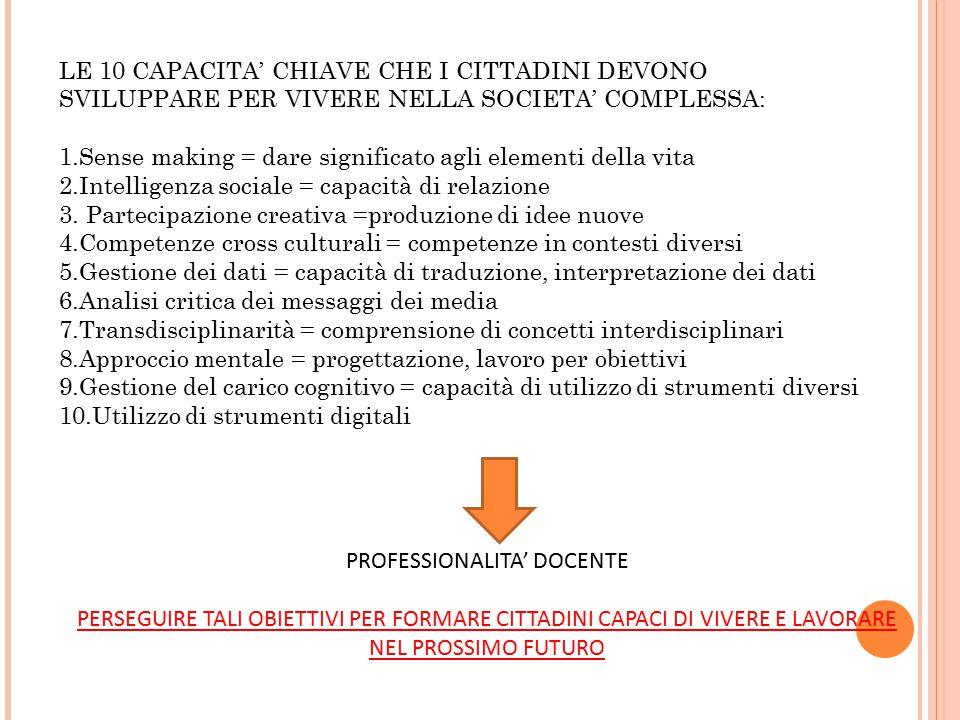 PROFESSIONALITA' DOCENTE