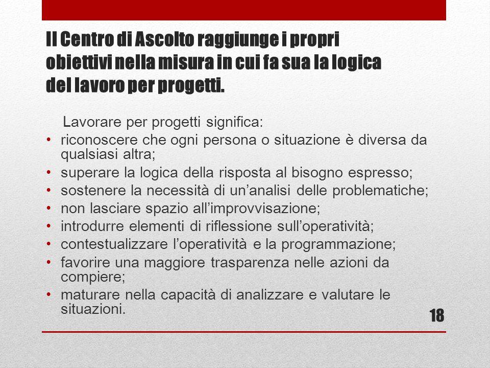Il Centro di Ascolto raggiunge i propri obiettivi nella misura in cui fa sua la logica del lavoro per progetti.