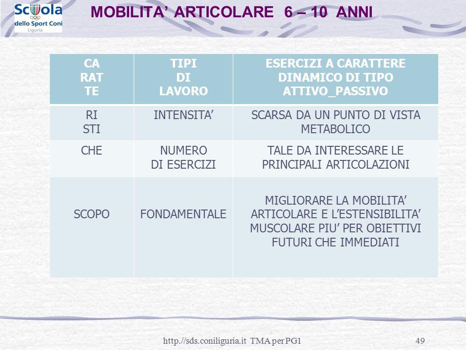 MOBILITA' ARTICOLARE 6 – 10 ANNI