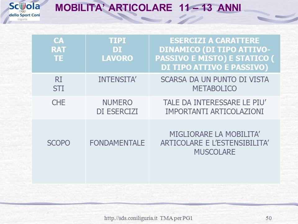 MOBILITA' ARTICOLARE 11 – 13 ANNI