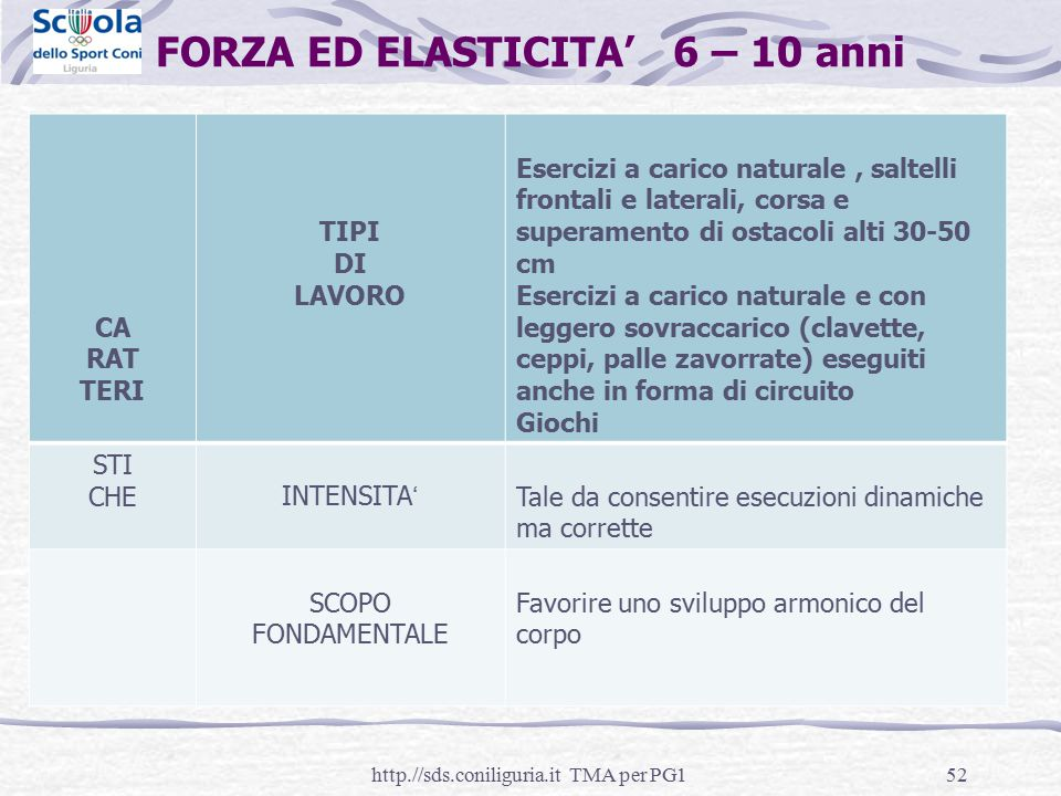 FORZA ED ELASTICITA' 6 – 10 anni