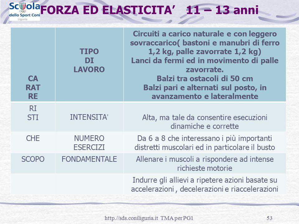 FORZA ED ELASTICITA' 11 – 13 anni