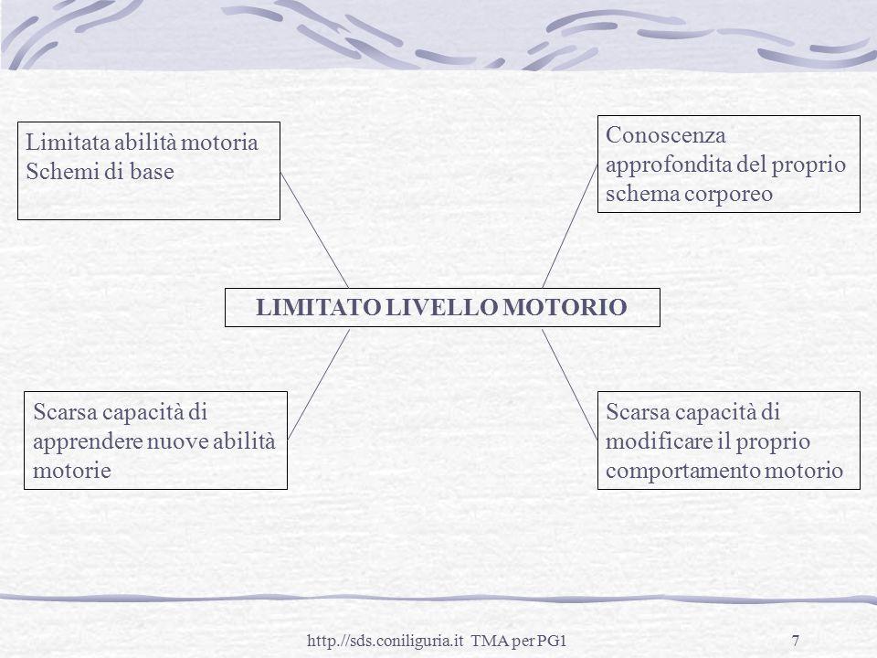 LIMITATO LIVELLO MOTORIO
