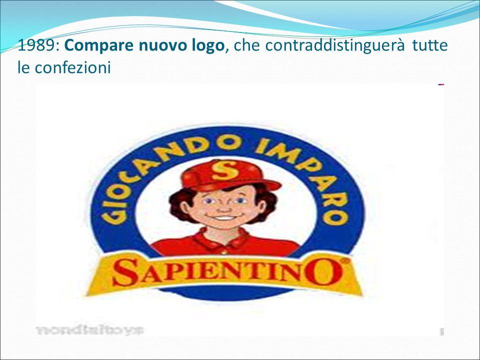 1989: Compare nuovo logo, che contraddistinguerà tutte le confezioni