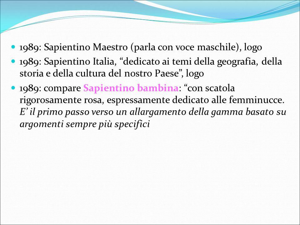1989: Sapientino Maestro (parla con voce maschile), logo