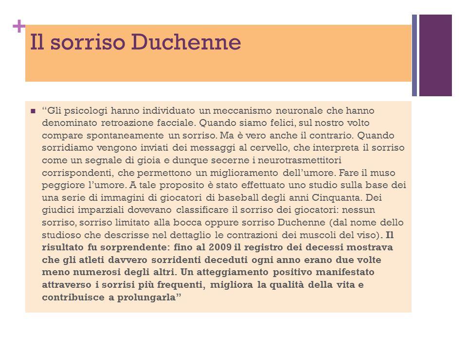 Il sorriso Duchenne