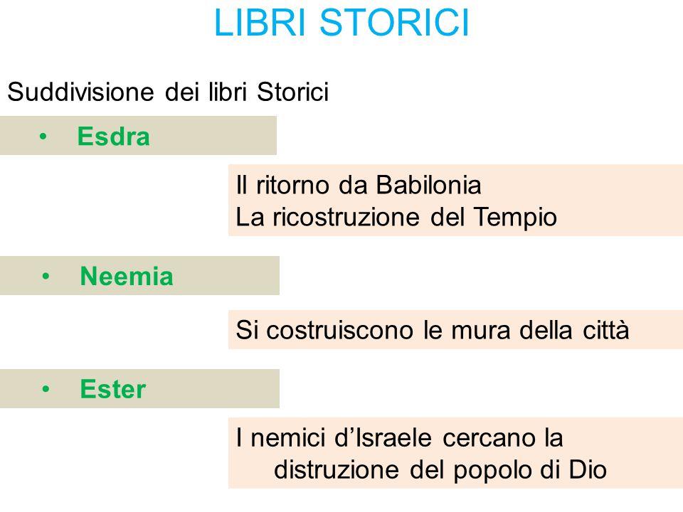 LIBRI STORICI Suddivisione dei libri Storici Esdra
