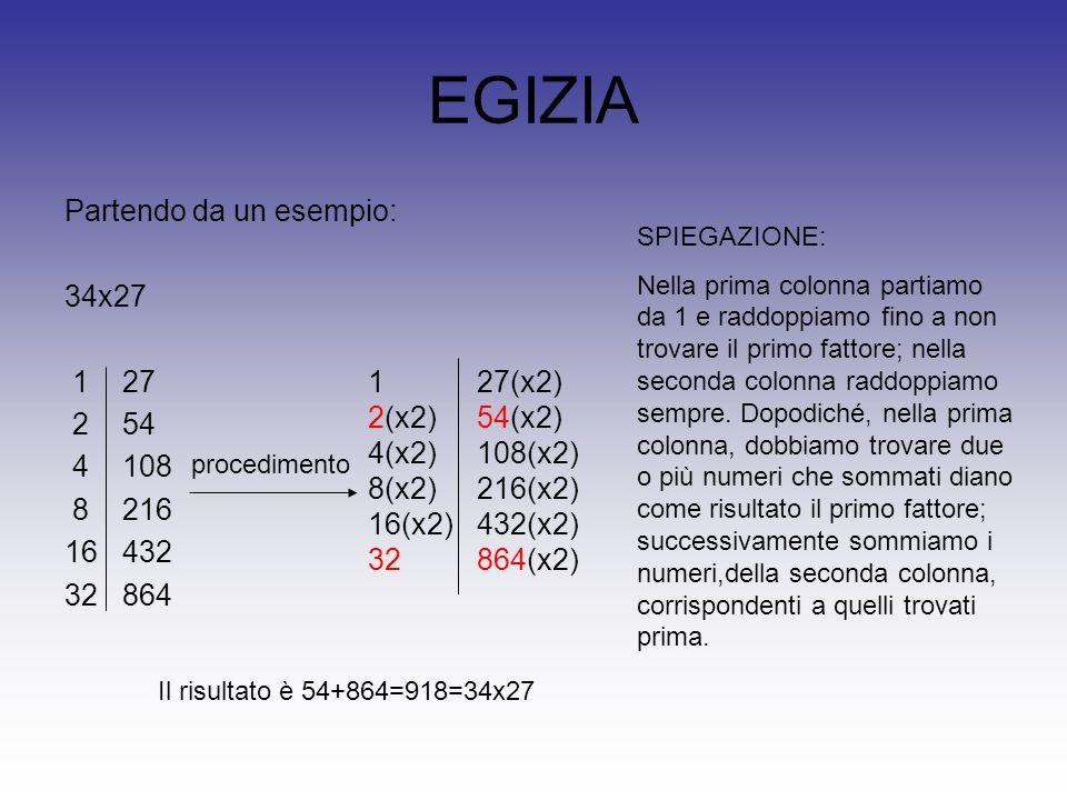 EGIZIA Partendo da un esempio: 34x27 1 27 2 54 4 108 8 216 16 432