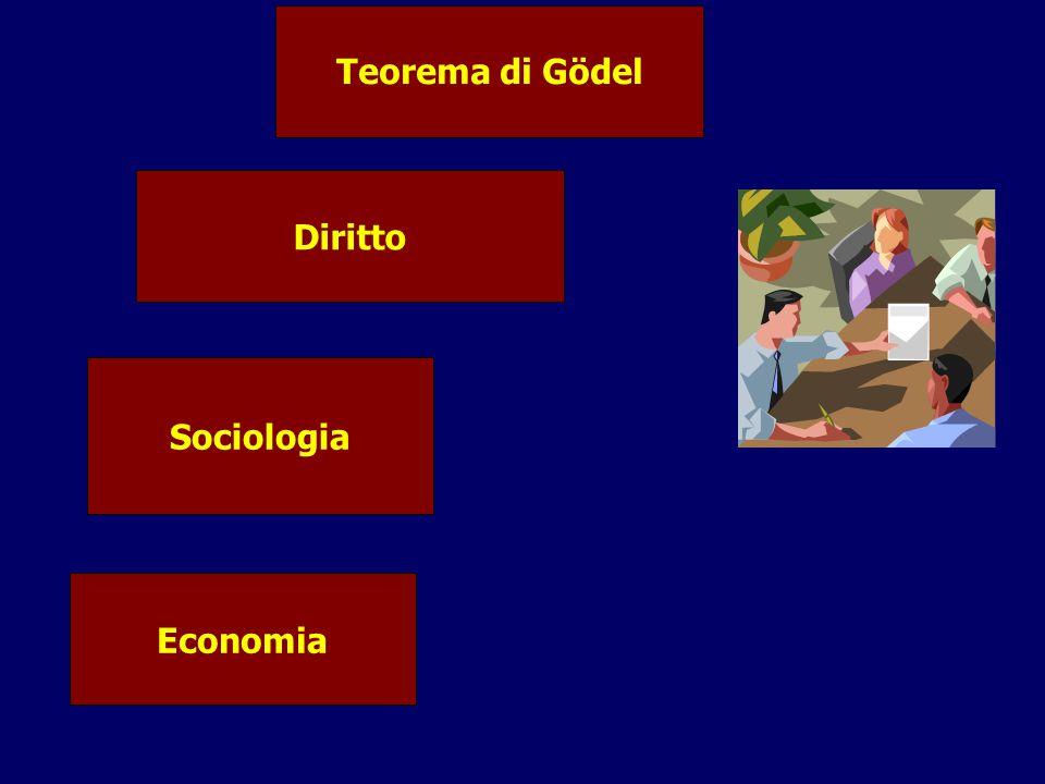 Teorema di Gödel Diritto Sociologia Economia