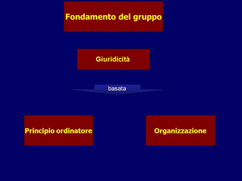 Fondamento del gruppo Giuridicità Principio ordinatore Organizzazione