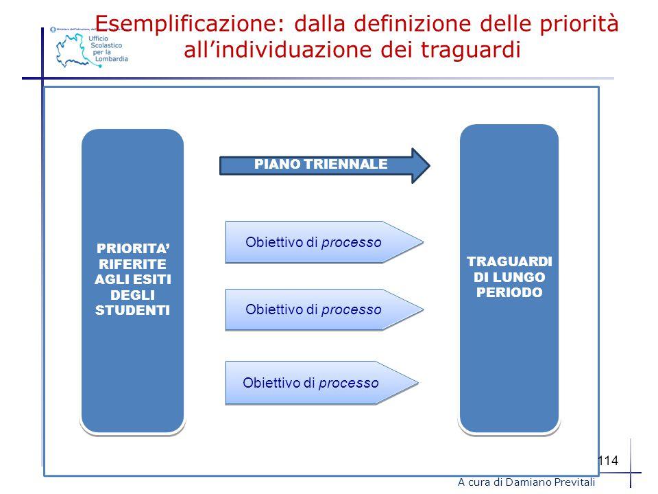 Esemplificazione: dalla definizione delle priorità all'individuazione dei traguardi
