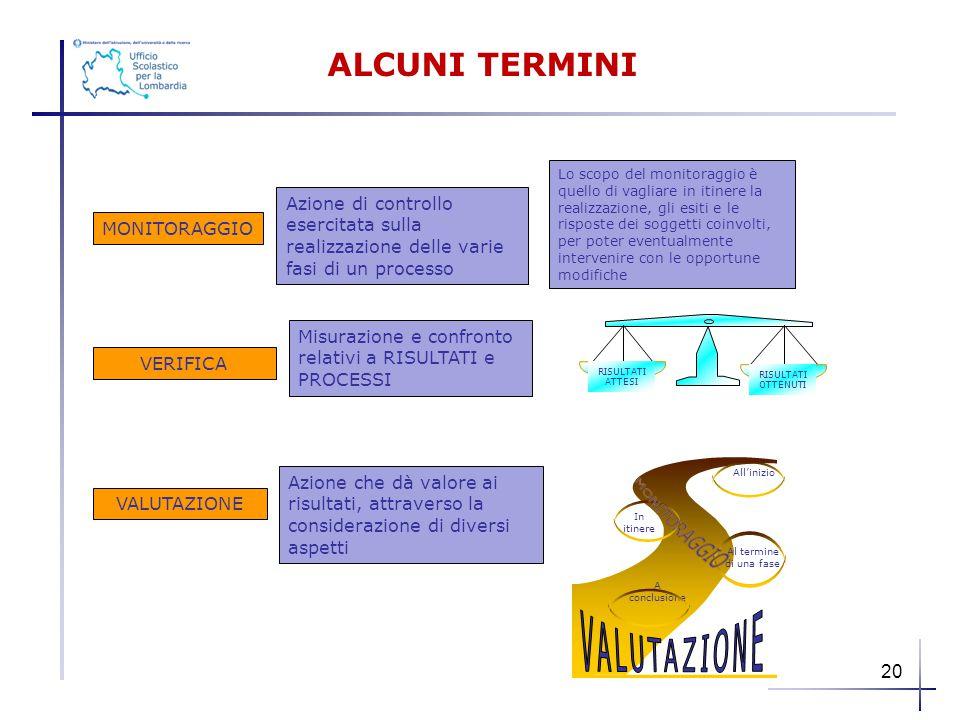 MONITORAGGIO VALUTAZIONE ALCUNI TERMINI