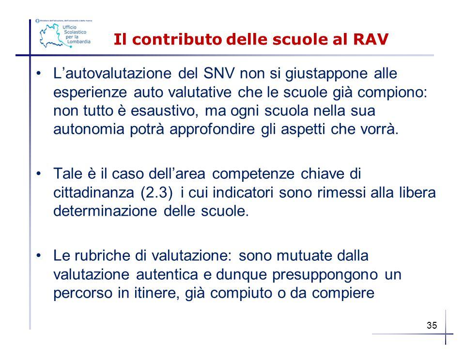 Il contributo delle scuole al RAV
