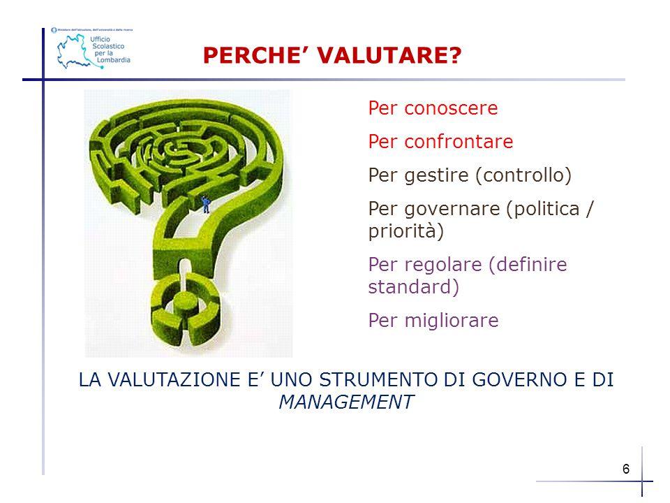 LA VALUTAZIONE E' UNO STRUMENTO DI GOVERNO E DI MANAGEMENT