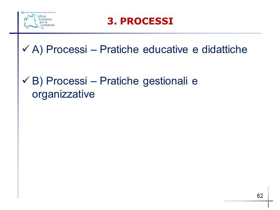 A) Processi – Pratiche educative e didattiche