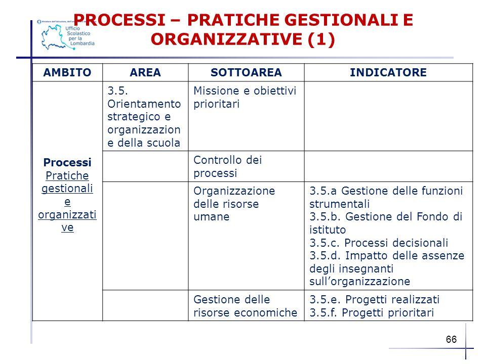 PROCESSI – PRATICHE GESTIONALI E ORGANIZZATIVE (1)