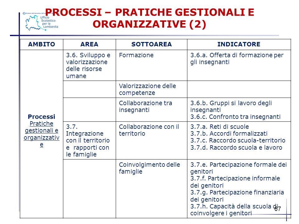 PROCESSI – PRATICHE GESTIONALI E ORGANIZZATIVE (2)