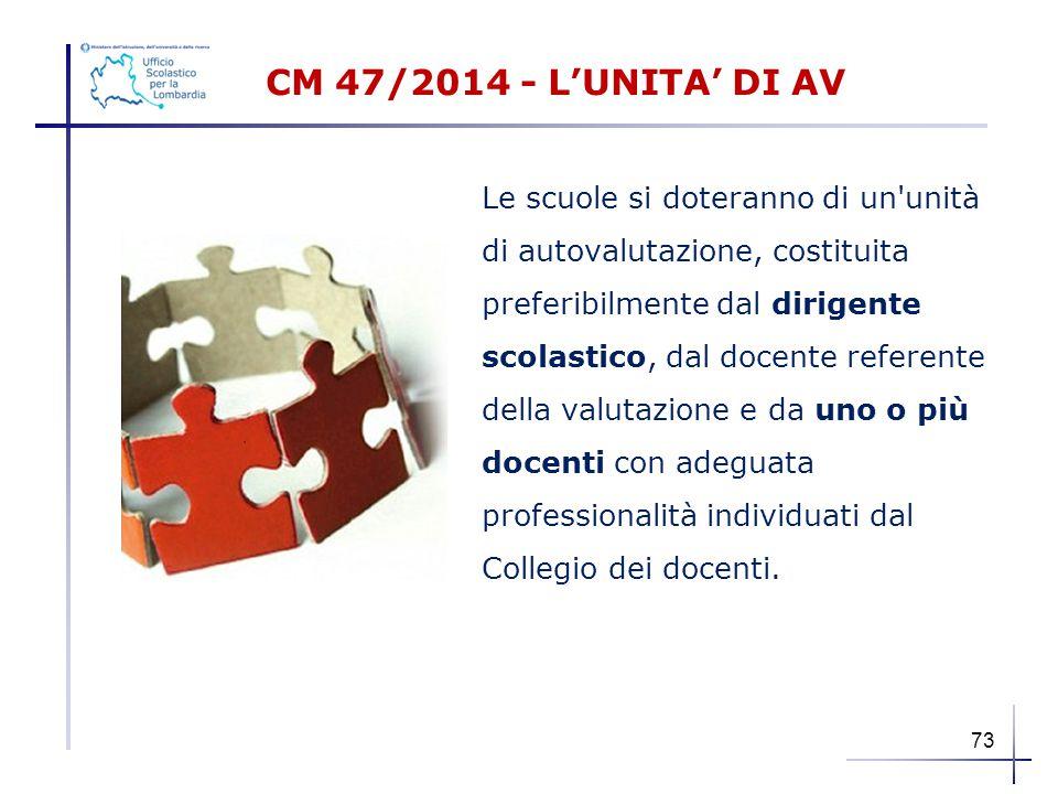 CM 47/2014 - L'UNITA' DI AV