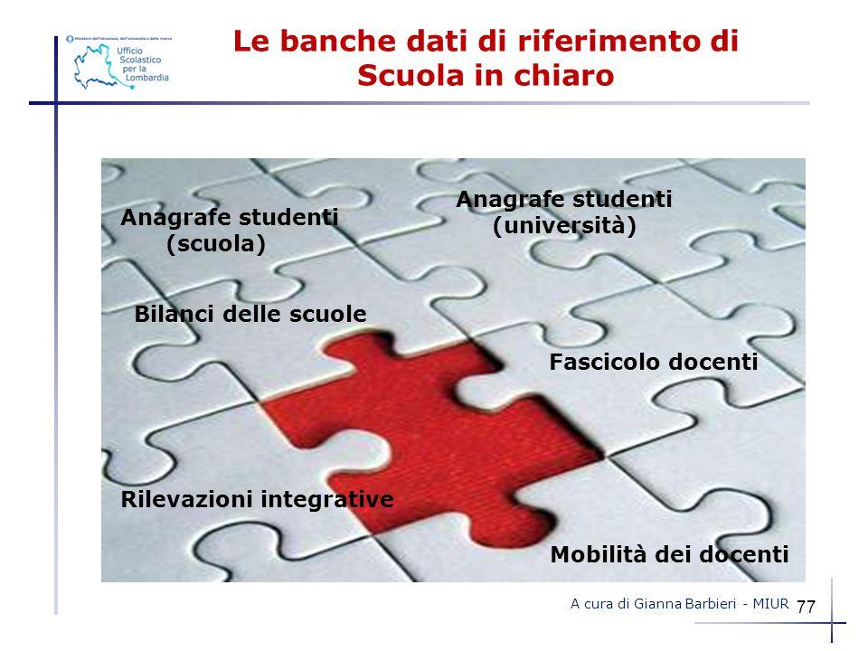 Le banche dati di riferimento di Scuola in chiaro