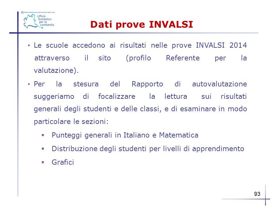 Dati prove INVALSI Le scuole accedono ai risultati nelle prove INVALSI 2014 attraverso il sito (profilo Referente per la valutazione).