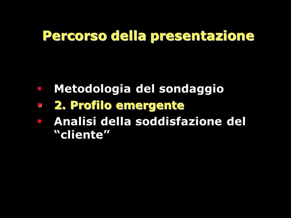 Percorso della presentazione