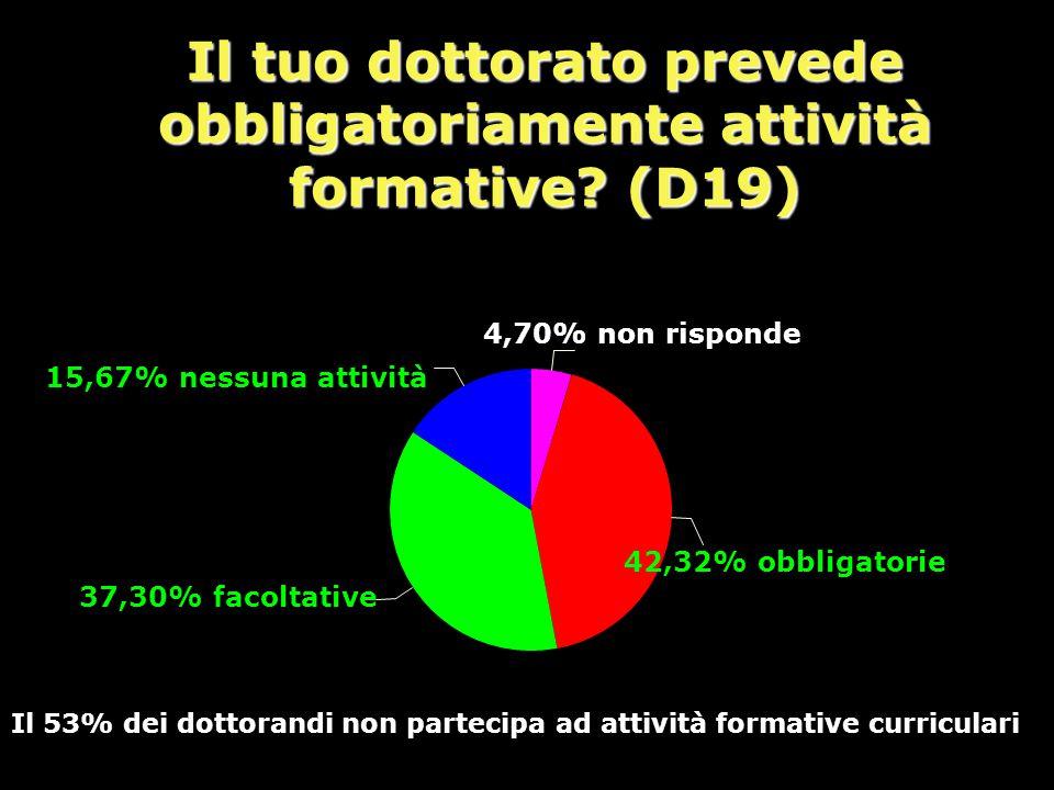 Il tuo dottorato prevede obbligatoriamente attività formative (D19)