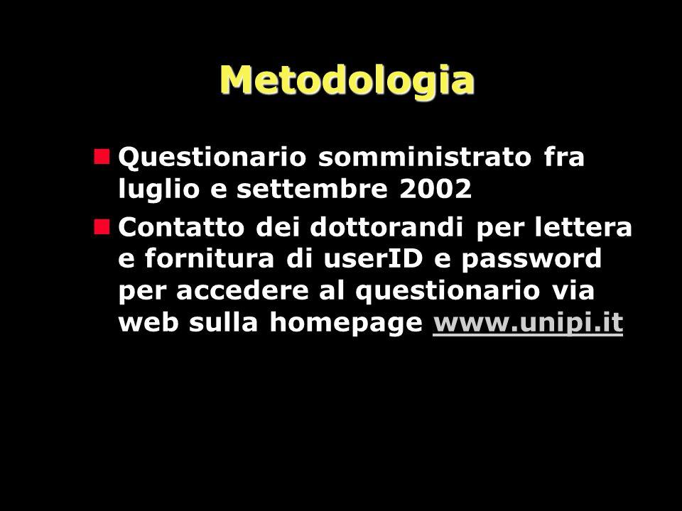 Metodologia Questionario somministrato fra luglio e settembre 2002