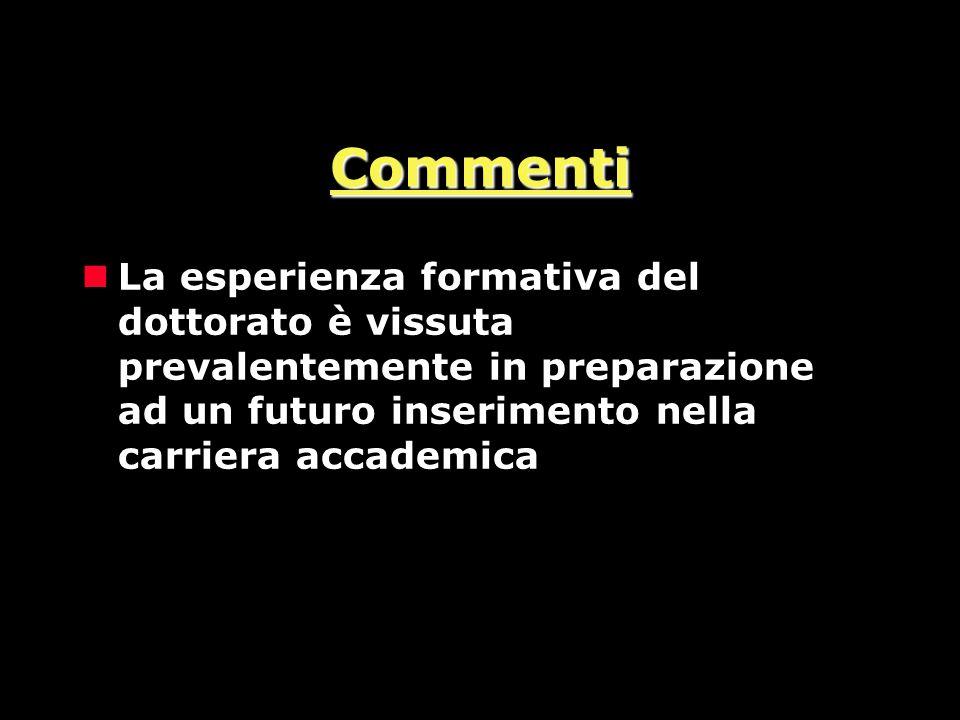 Commenti La esperienza formativa del dottorato è vissuta prevalentemente in preparazione ad un futuro inserimento nella carriera accademica.