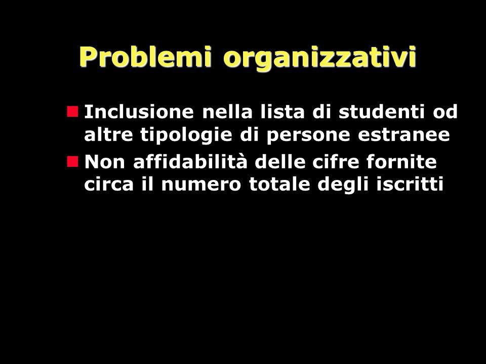 Problemi organizzativi
