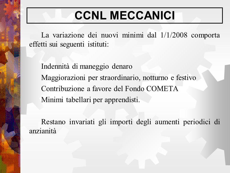 CCNL MECCANICI La variazione dei nuovi minimi dal 1/1/2008 comporta effetti sui seguenti istituti: Indennità di maneggio denaro.