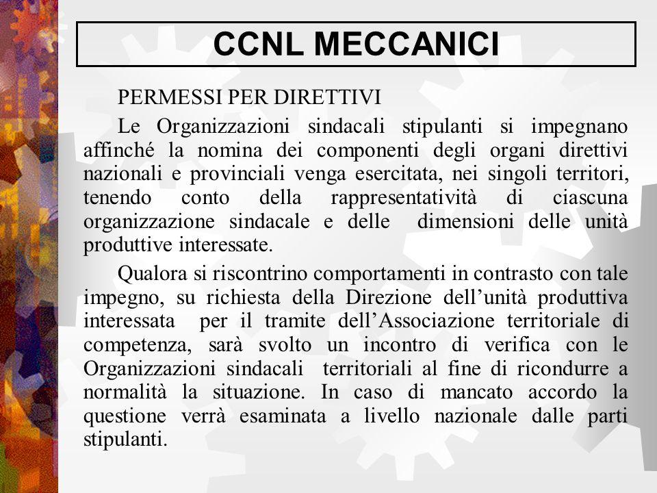 CCNL MECCANICI PERMESSI PER DIRETTIVI