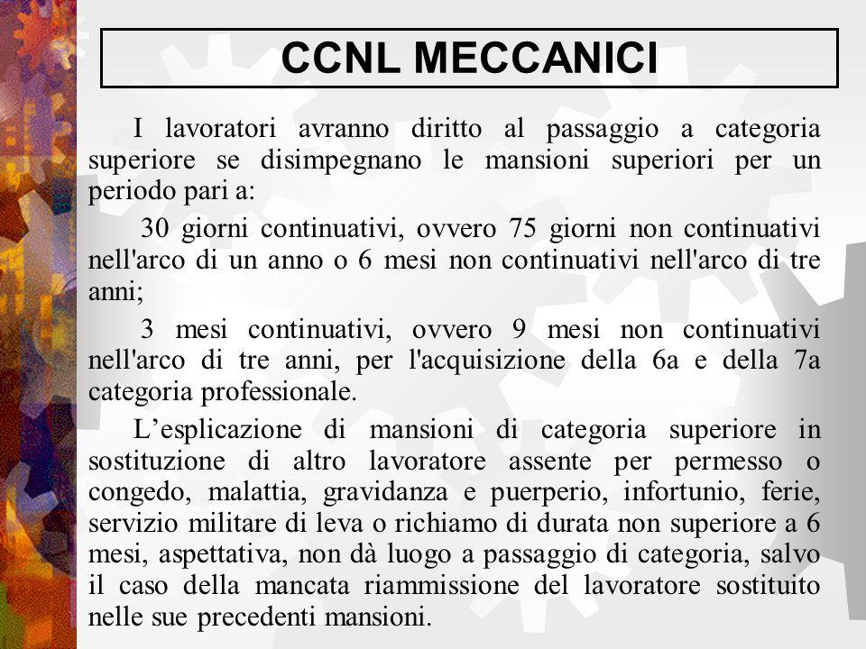 CCNL MECCANICI I lavoratori avranno diritto al passaggio a categoria superiore se disimpegnano le mansioni superiori per un periodo pari a: