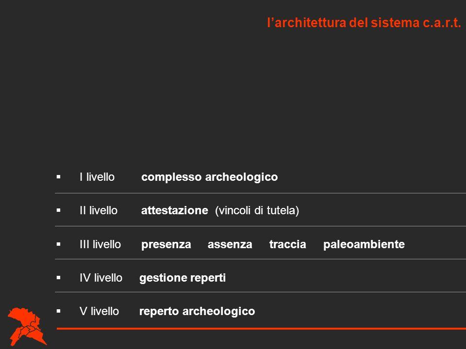l'architettura del sistema c.a.r.t.