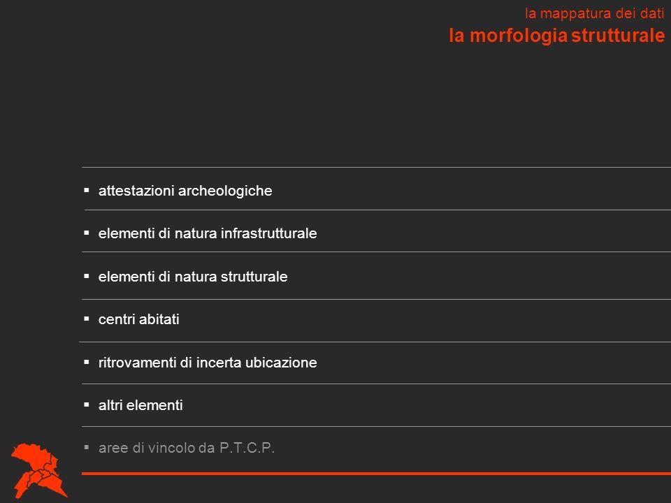la morfologia strutturale