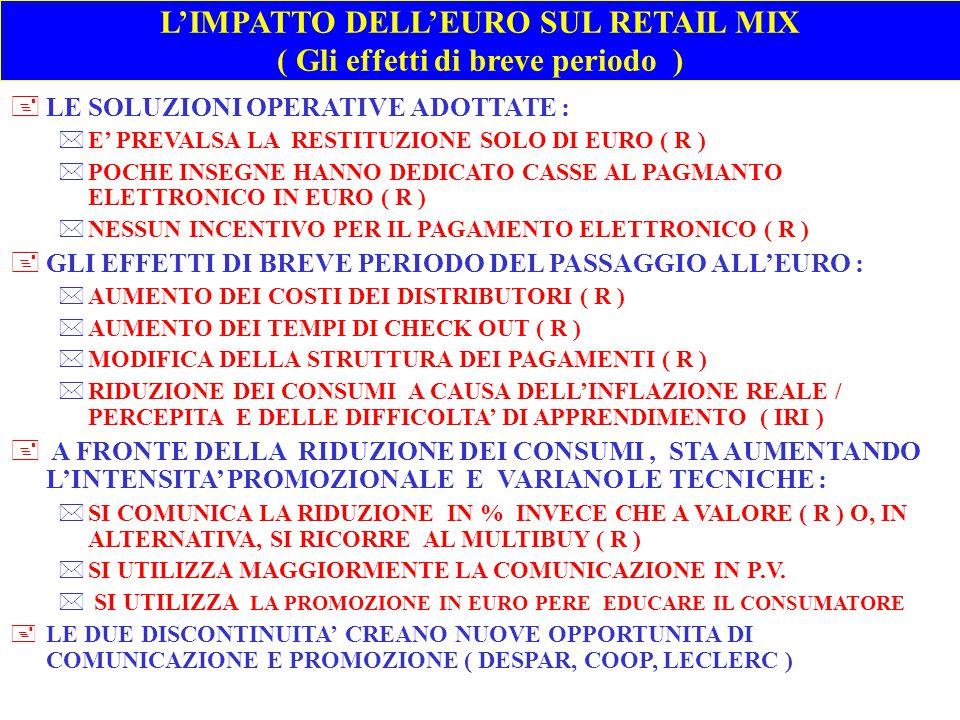L'IMPATTO DELL'EURO SUL RETAIL MIX ( Gli effetti di breve periodo )