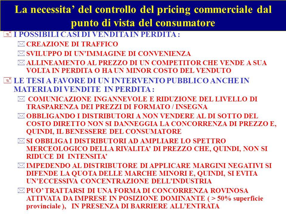 La necessita' del controllo del pricing commerciale dal punto di vista del consumatore