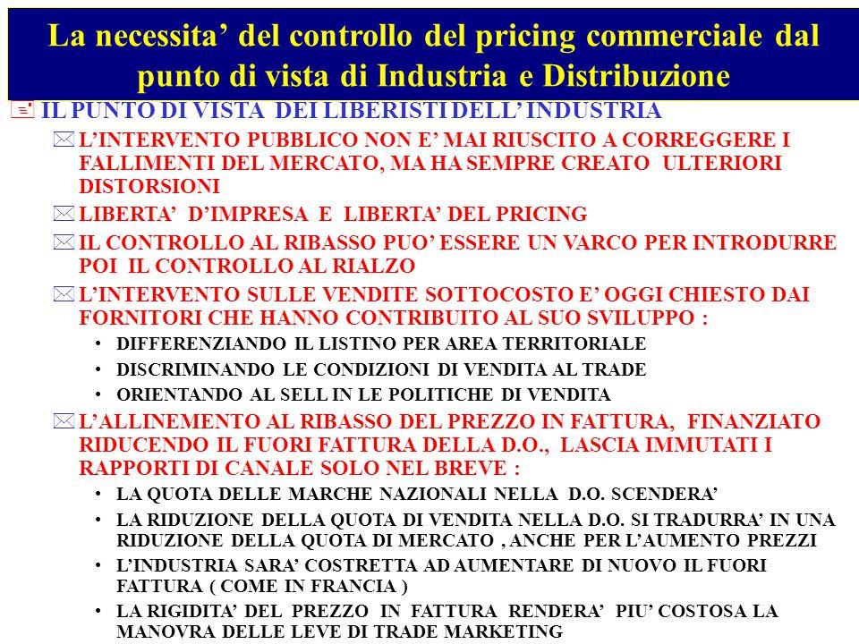 La necessita' del controllo del pricing commerciale dal punto di vista di Industria e Distribuzione