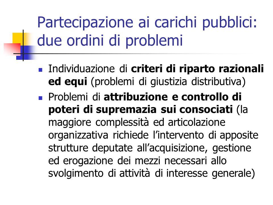 Partecipazione ai carichi pubblici: due ordini di problemi