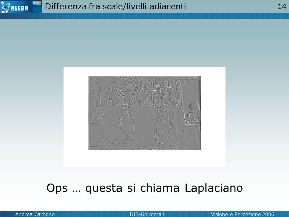 Differenza fra scale/livelli adiacenti