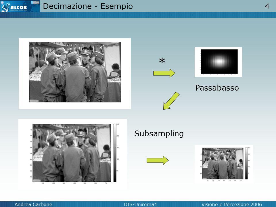 Decimazione - Esempio * Passabasso Subsampling