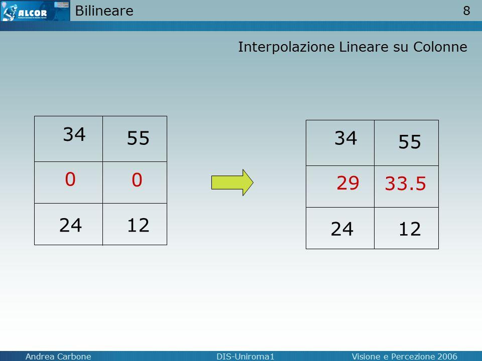 Bilineare Interpolazione Lineare su Colonne 34 55 24 12 34 55 24 12 29 33.5