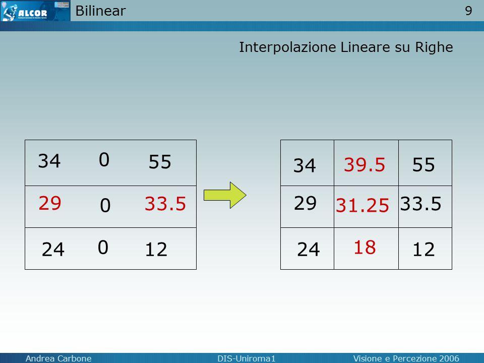Bilinear Interpolazione Lineare su Righe 34 55 24 12 29 33.5 39.5 31.25 18 34 55 24 12 29 33.5