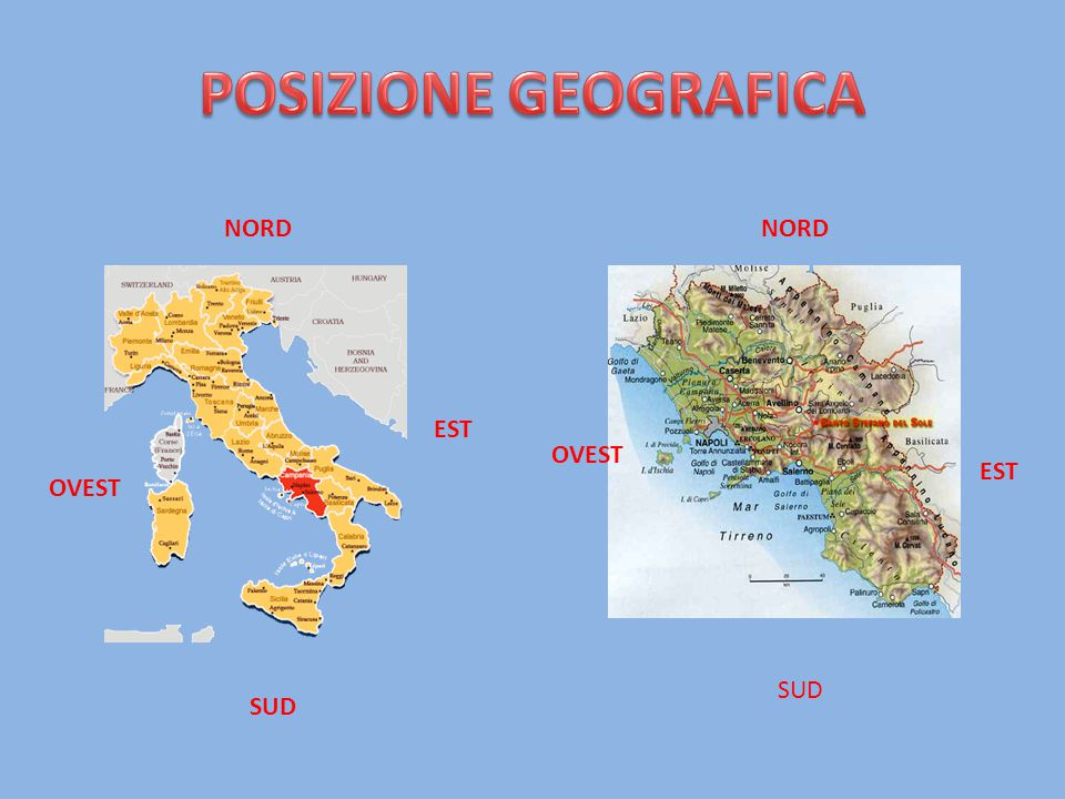 POSIZIONE GEOGRAFICA NORD NORD EST OVEST EST OVEST SUD SUD