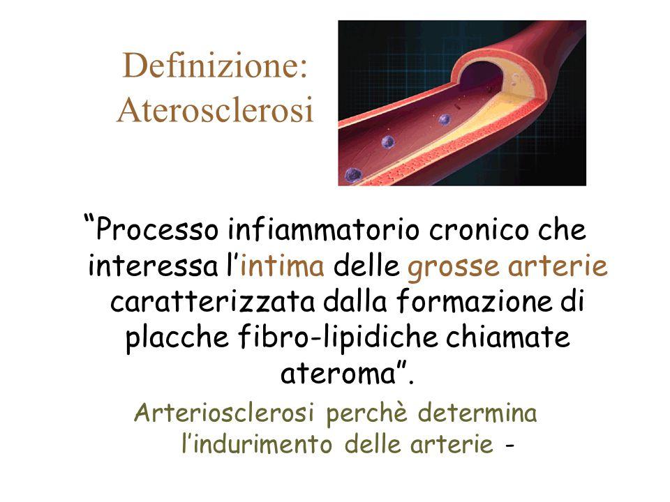 Definizione: Aterosclerosi