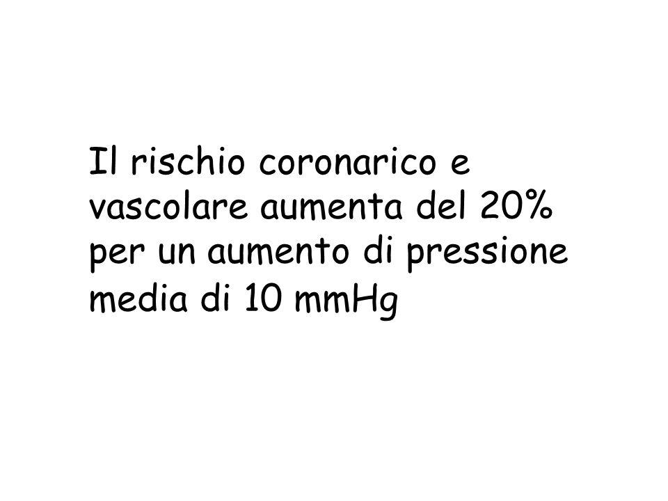 Il rischio coronarico e vascolare aumenta del 20% per un aumento di pressione media di 10 mmHg