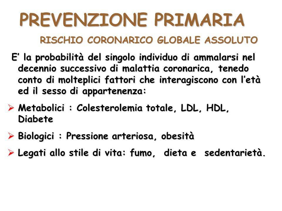 PREVENZIONE PRIMARIA RISCHIO CORONARICO GLOBALE ASSOLUTO