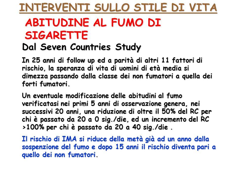INTERVENTI SULLO STILE DI VITA ABITUDINE AL FUMO DI SIGARETTE