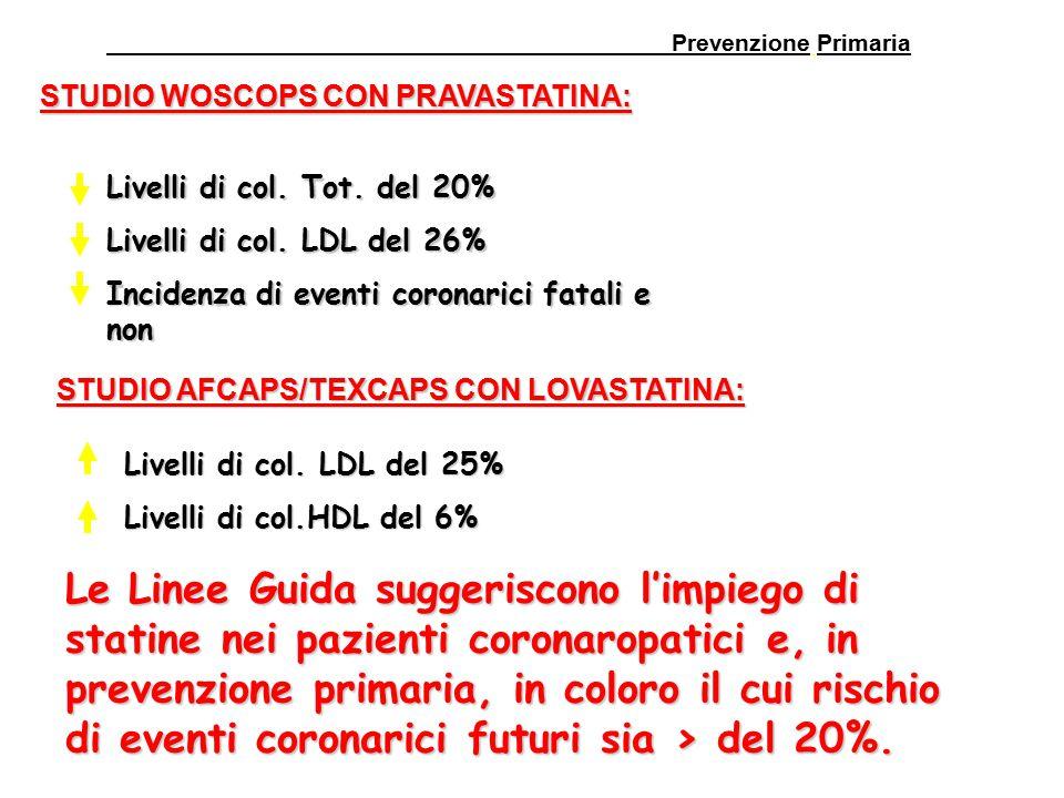 Prevenzione Primaria STUDIO WOSCOPS CON PRAVASTATINA: Livelli di col. Tot. del 20% Livelli di col. LDL del 26%