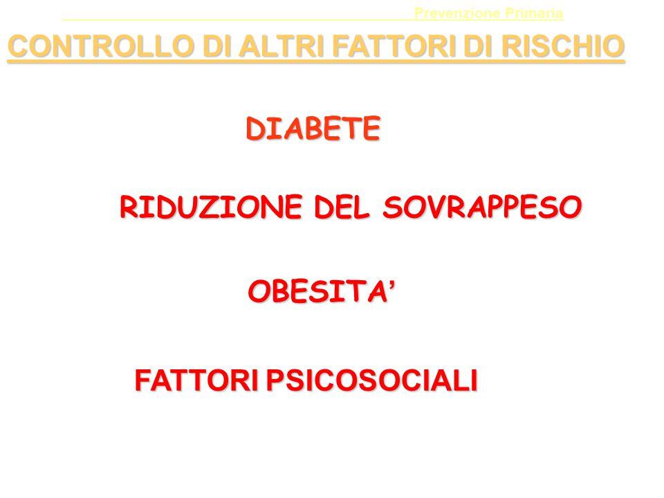 CONTROLLO DI ALTRI FATTORI DI RISCHIO