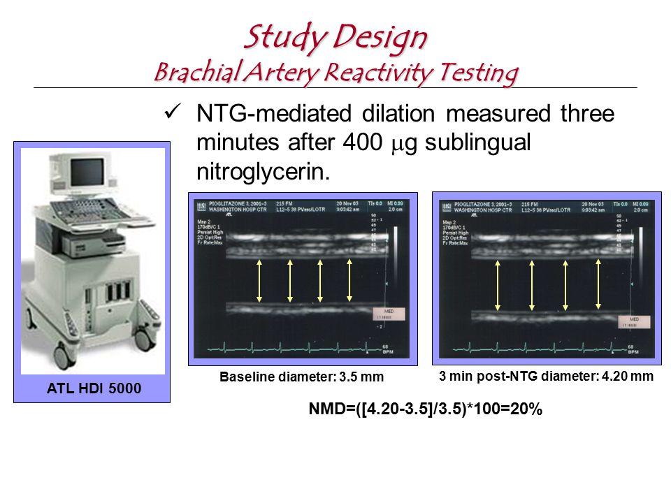 Brachial Artery Reactivity Testing